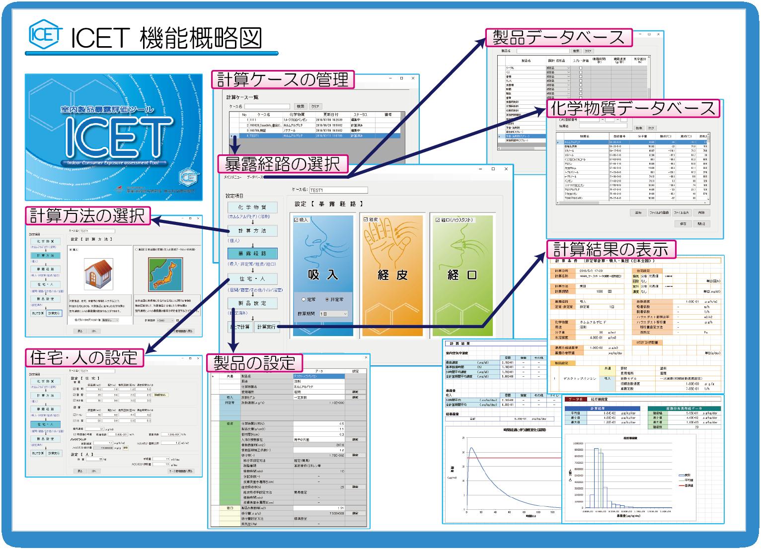 ICET_HP_Gairyaku